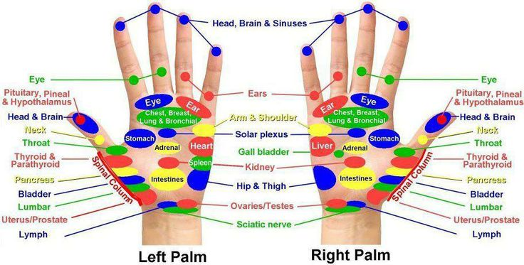 benefits of acupressure
