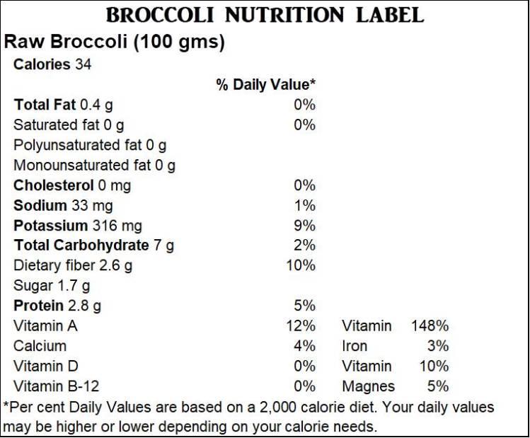 broccoli nutritional benefits